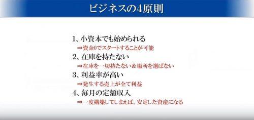 ビジネスの4原則