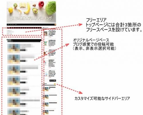 OROCHI(オロチ)のサンプルサイト